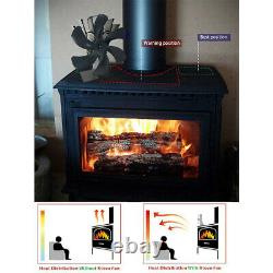 18cm Fireplace Fan Replacement Blades Wood Log 6 Blades Parts Accessories