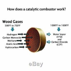 Midwest Hearth Wood Stove Catalytic Combustor Replacement Catalyst Dutchwest